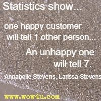 Statistics show... one happy customer will tell 1 other person...An unhappy one will tell 7.  Annabelle Stevens, Larissa Stevens